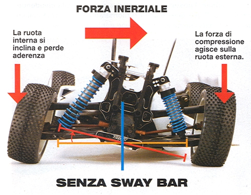 sway-bar.jpg