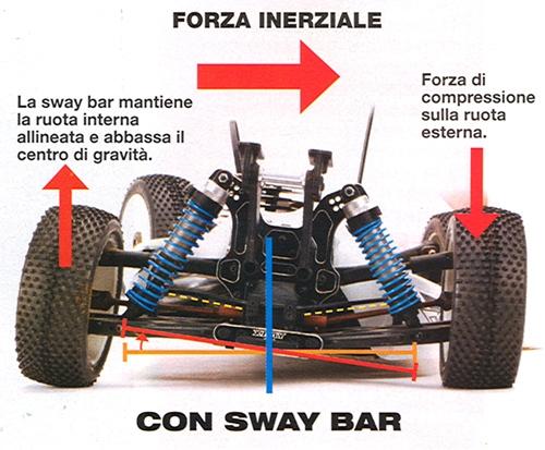 sway-bar2.jpg