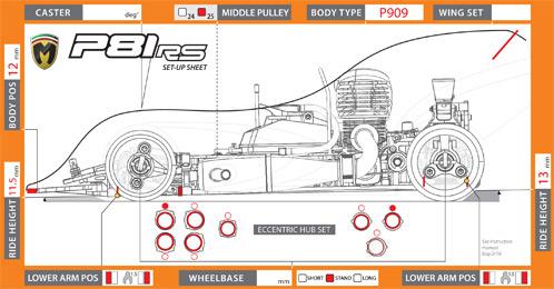 motonica-p81rs
