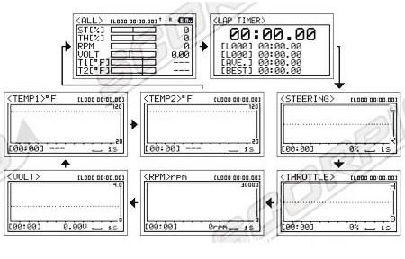 sanwa-tls-01-telemetry-logger-system-4