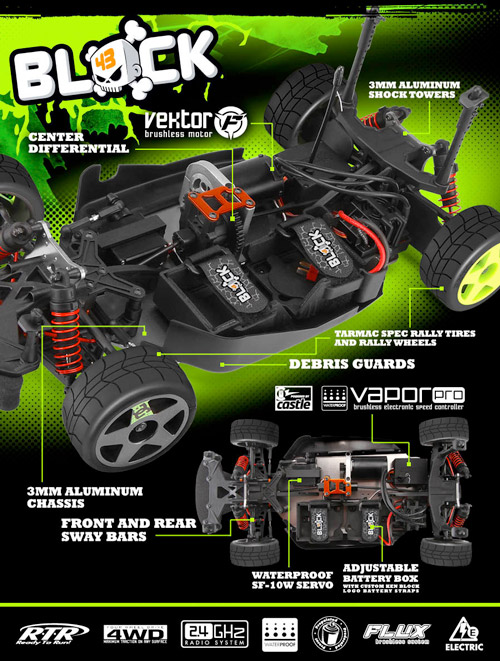 hpi-racing-wr8-ken-block-edition-dettagli