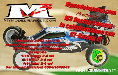 mymodelmarket-contest