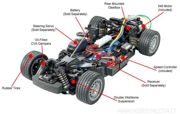 tamiya-telaio-m-06-chassis