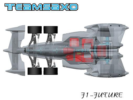 teamsaxo-innovative-f1-future-2