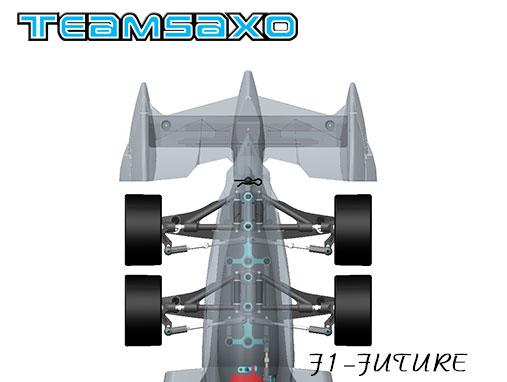 teamsaxo-innovative-f1-future-4