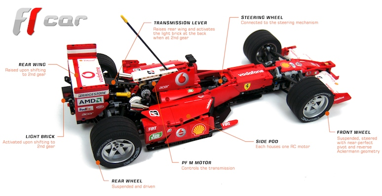 ferrari 248 formula 1 lego radiocomandata hobbymedia. Black Bedroom Furniture Sets. Home Design Ideas