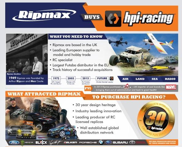rip-max-gpi-racing