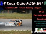 4a tappa Trofeo Rc360 per automodelli Touring in scala 1:5