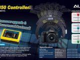 Align GS850: Gimball controller per riprese e foto in volo