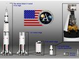 LEGO: replica del razzo Apollo 11 Saturn V alta un metro!
