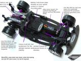 EXOTEK RACING - Kit di conversione per MICRO RS4