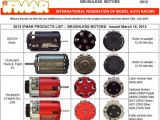 Lista dei motori brushless approvati IFMAR 2012