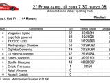Campionato Amsci - 2a Prova Zona 7 offroad - Alberobello