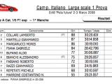 Gare RC: Prima Prova di Campionato Italiano AMSCI