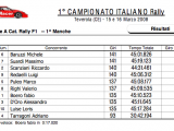 Campionato Italiano AMSCI Rally Game 1/8