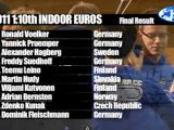 EFRA Indoor Touring Car 1:10 European Championships 2011 Video Modellismo - Ronal Volker vince le finali