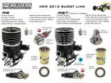 REDs Racing R5 e R5T 2012: motori per buggy in scala 1/8