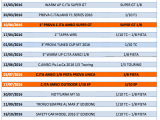 Campionato Regionale AMSCI 1/8 GT - RME Lamberto Collari