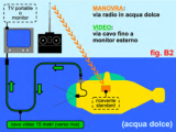 Uscite collezione Nautilus Hachette - Sottomarino Telecomandato