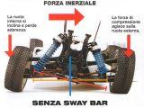Corso di modellismo: Come funzionano le Sway Bars - Barre anti rollio